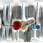 This drawing created with colored pencils or crayons shows the planets of our solar system. Some handwritten notes points out the mythological origins of some of the planet names.