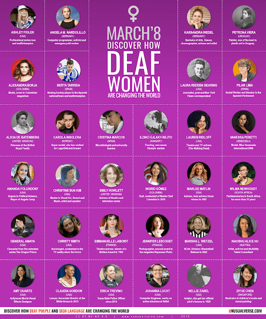 Infographic that shows photos and one-sentence biographies of 32 world-changing deaf women. Read the full transcript at https://www.unusualverse.com/2019/03/infographic-deaf-women.html
